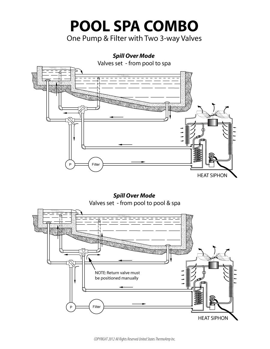 Heat Siphon Diagram Wiring Diagrams Schema Swimming Pool Pump Hot Water Boiler Plumbing Installation Pond Quality