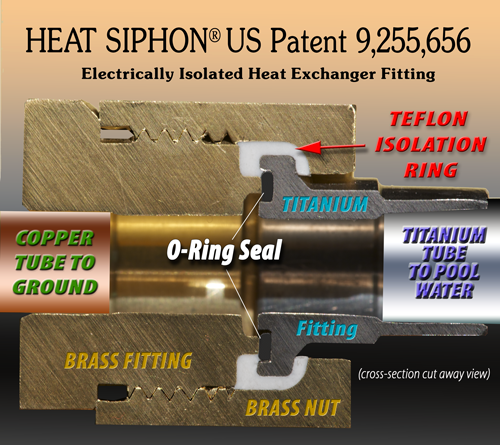 Our Patented Iso Cap Ing Stops Corrosion Even In Salt Water Pools Heat Siphon 5hp